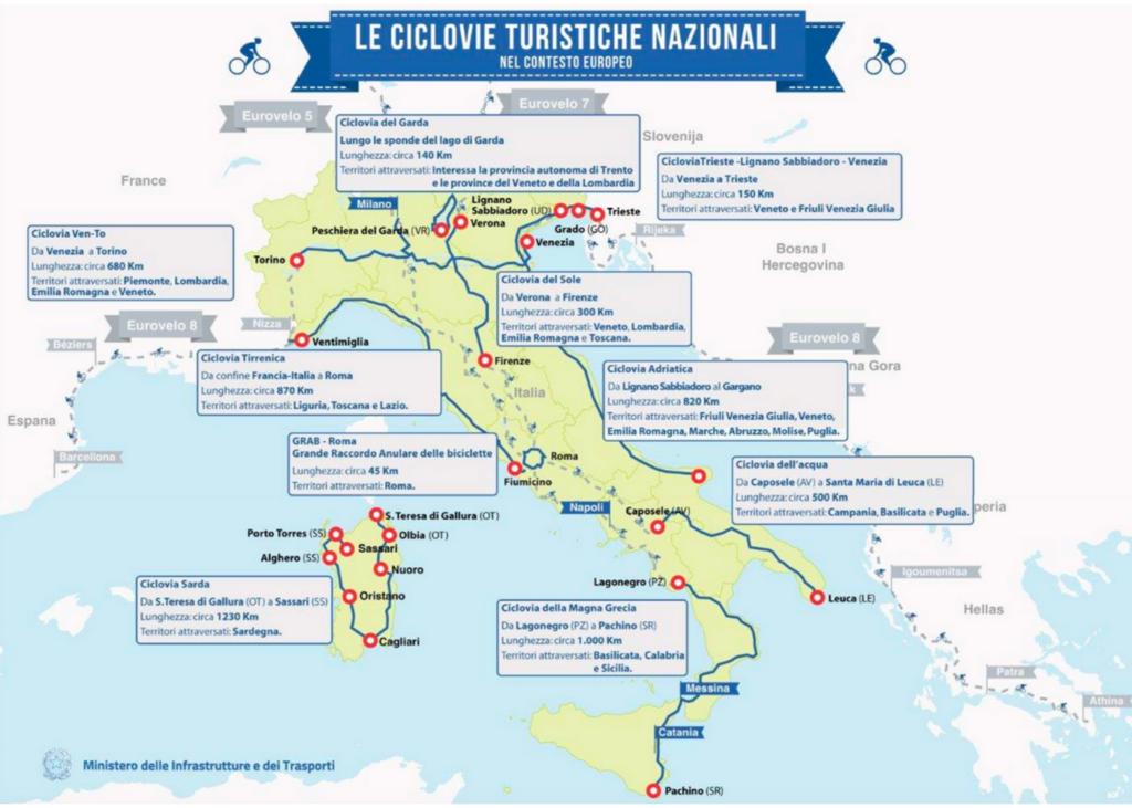 Rete delle ciclovie turistiche italiane